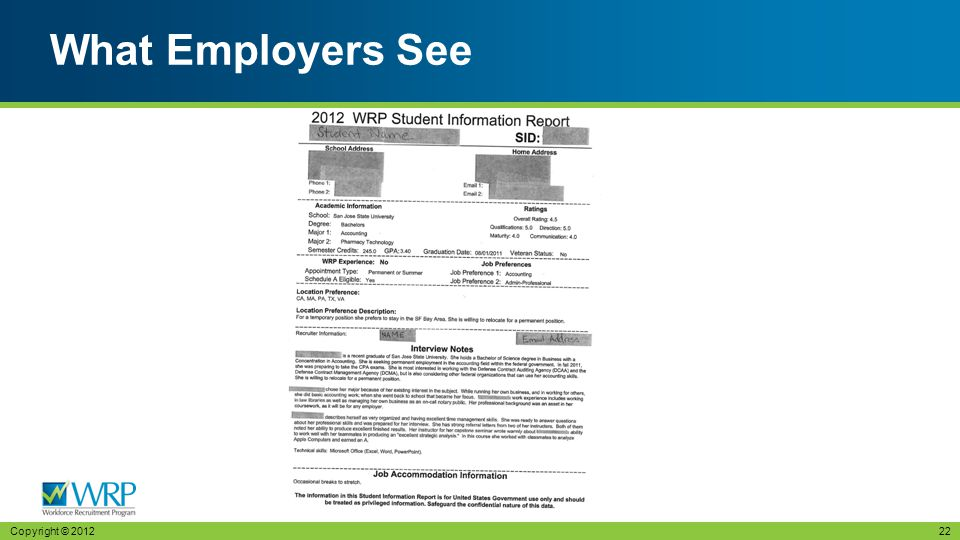 What Employers See Copyright © 201222