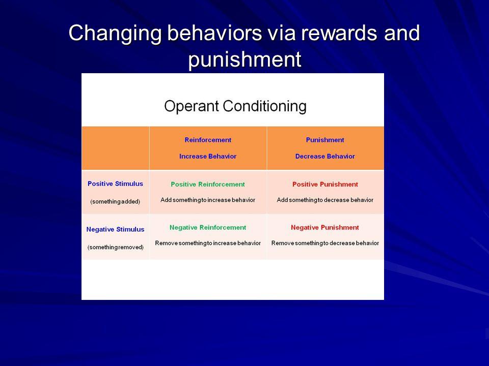 Changing behaviors via rewards and punishment