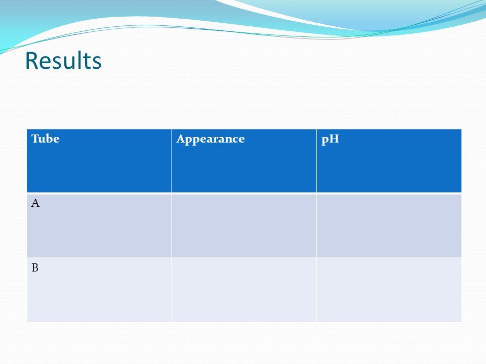 Results TubeAppearancepH A B