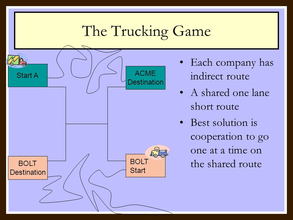 The Trucking Game ACME Start ACME Destination BOLT Destination BOLT Start Each company has indirect route A shared one lane short route Best solution is cooperation to go one at a time on the shared route