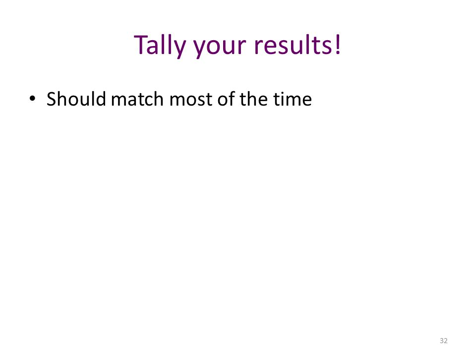 Tally your results! Should match most of the time 32