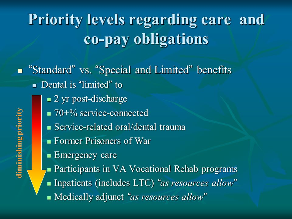 Priority levels regarding care and co-pay obligations Standard vs.