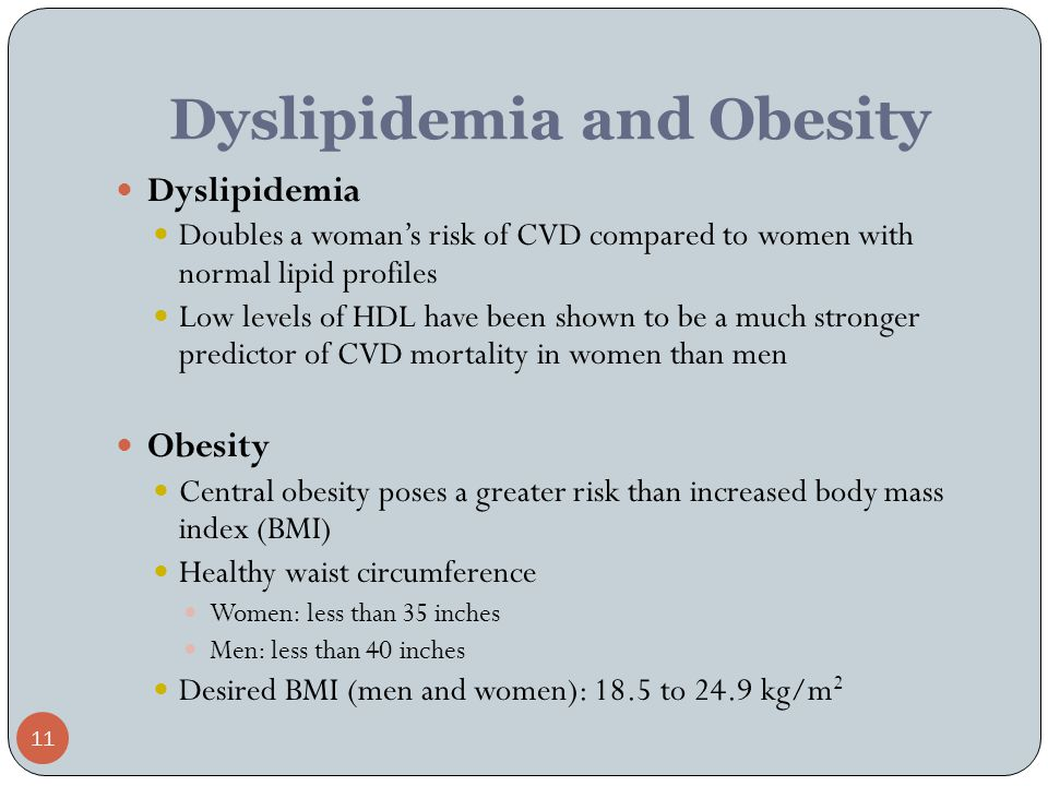 11 Dyslipidemia and Obesity Dyslipidemia Doubles a woman's risk of CVD compared to women with normal lipid profiles Low levels of HDL have been shown