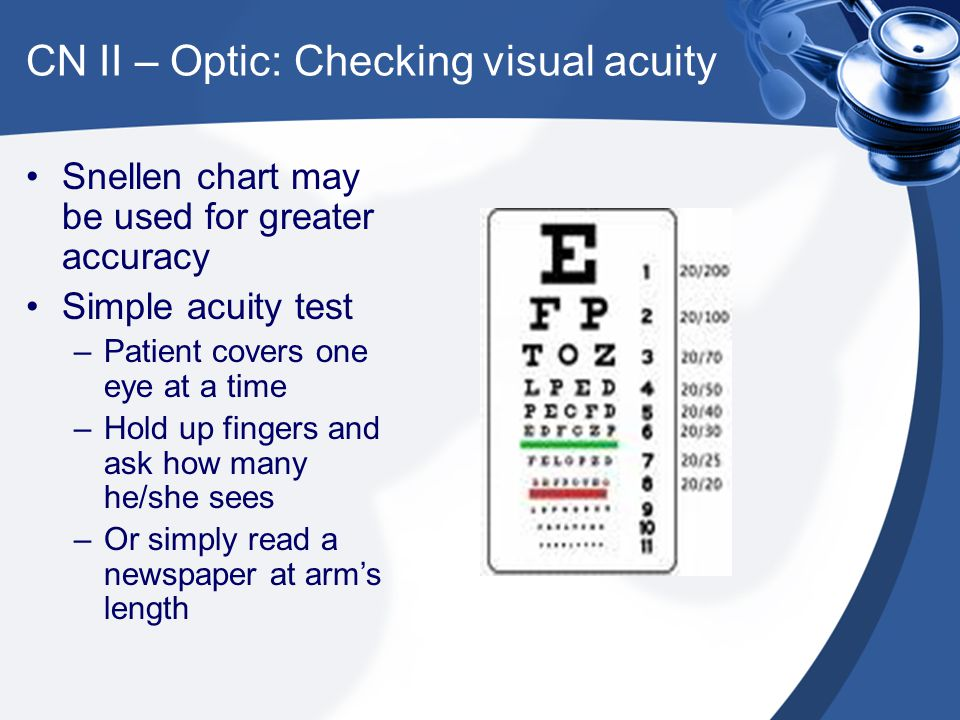 CN II – Optic: Checking visual fields Method called confrontation –Sit 2-3 feet from patient, your left eye aligned with patient's right –Your eye acts as control, so you need good peripheral vision.