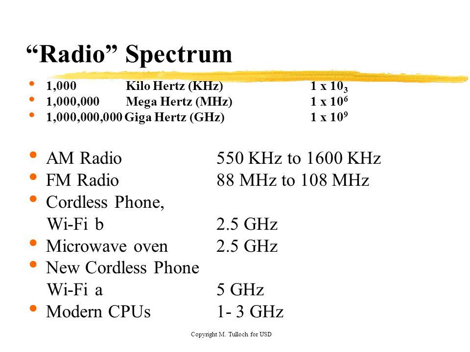 Electromagnetic Spectrum 760 – 380 nm