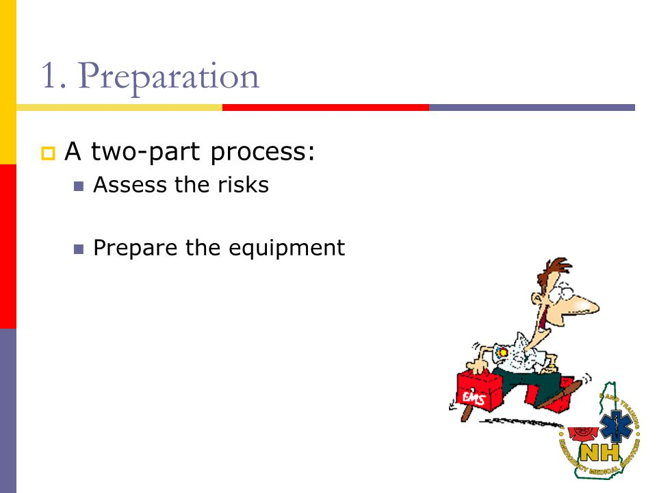 1. Preparation  A two-part process: Assess the risks Prepare the equipment