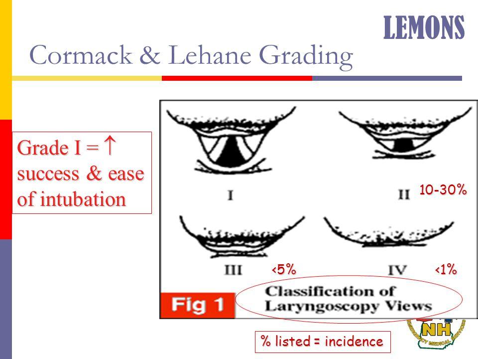 Cormack & Lehane Grading Grade I =  success & ease of intubation <1%<5% 10-30% % listed = incidence LEMONS