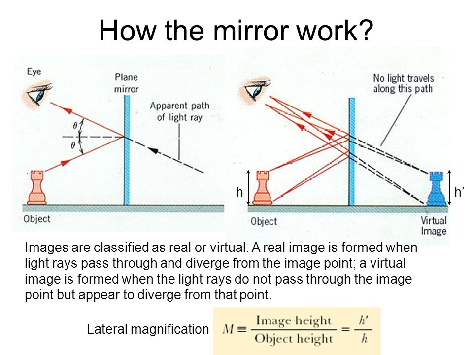 Concave Mirror When the object is located between the focal point and a concave mirror surface, the image is virtual, upright, and enlarged.