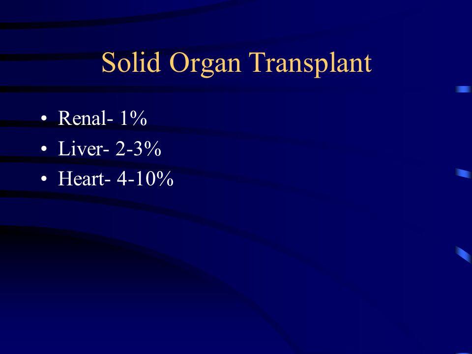 Solid Organ Transplant Renal- 1% Liver- 2-3% Heart- 4-10%