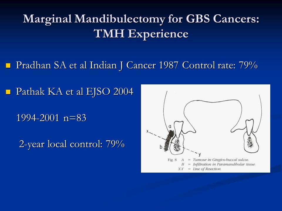 Marginal Mandibulectomy for GBS Cancers: TMH Experience Pradhan SA et al Indian J Cancer 1987 Control rate: 79% Pradhan SA et al Indian J Cancer 1987 Control rate: 79% Pathak KA et al EJSO 2004 Pathak KA et al EJSO 2004 1994-2001 n=83 1994-2001 n=83 2-year local control: 79% 2-year local control: 79%