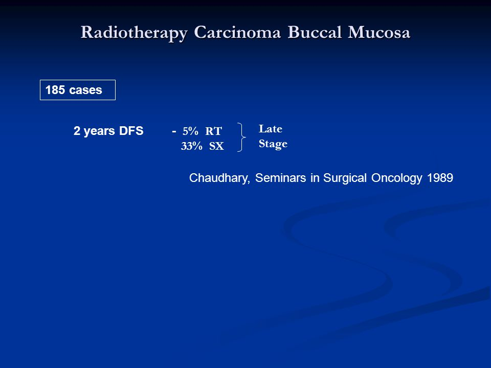 Radiotherapy Carcinoma Buccal Mucosa 185 cases 2 years DFS- 5% RT 33% SX Chaudhary, Seminars in Surgical Oncology 1989 Late Stage