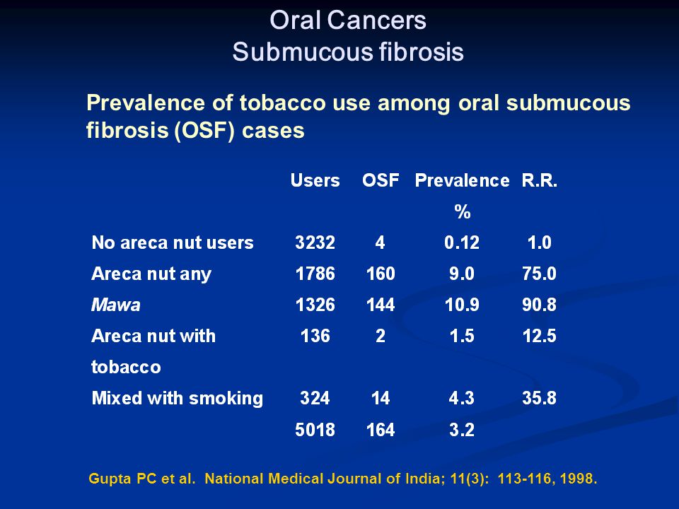 SIMPLE SIMPLE EXPEDIOUS EXPEDIOUS NO SIGNIFICANT FUNCTIONAL & COSMETIC DEFECTS NO SIGNIFICANT FUNCTIONAL & COSMETIC DEFECTS REPEATED PROCEDURE POSSIBLE REPEATED PROCEDURE POSSIBLE COST EFFECTIVE COST EFFECTIVE CHOICE OF TREATMENT CHOICE OF TREATMENT GINGIVO – BUCCAL CANCERS EARLY T1/T2 CANCERS - Surgery