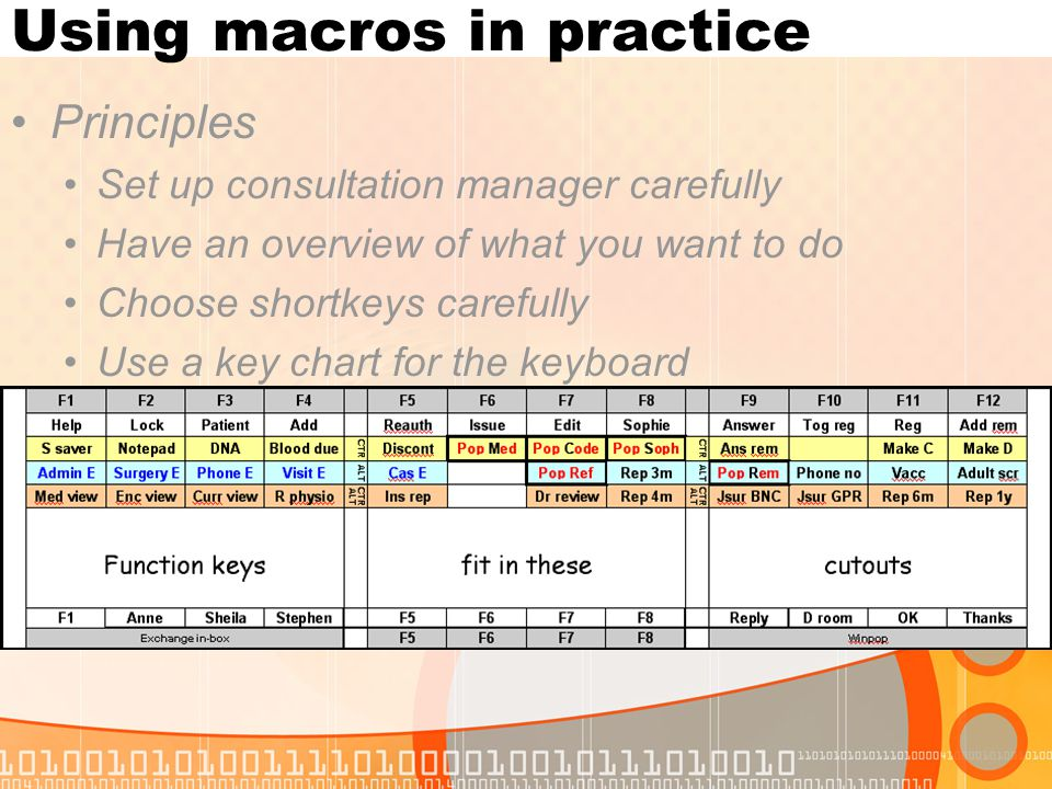 Using macros in practice Principles Set up consultation manager carefully Have an overview of what you want to do Choose shortkeys carefully Use a key chart for the keyboard Develop a help file