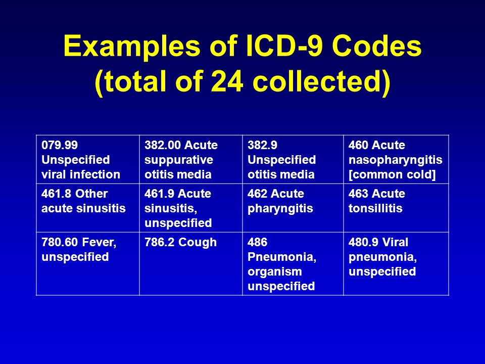 Examples of ICD-9 Codes (total of 24 collected) 079.99 Unspecified viral infection 382.00 Acute suppurative otitis media 382.9 Unspecified otitis media 460 Acute nasopharyngitis [common cold] 461.8 Other acute sinusitis 461.9 Acute sinusitis, unspecified 462 Acute pharyngitis 463 Acute tonsillitis 780.60 Fever, unspecified 786.2 Cough486 Pneumonia, organism unspecified 480.9 Viral pneumonia, unspecified