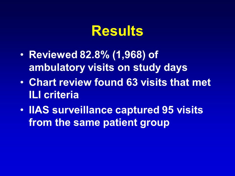 Results Reviewed 82.8% (1,968) of ambulatory visits on study days Chart review found 63 visits that met ILI criteria IIAS surveillance captured 95 visits from the same patient group