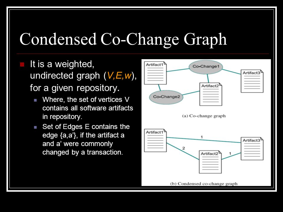 Condensed Co-Change Graph It is a weighted, undirected graph (V,E,w), for a given repository. Where, the set of vertices V contains all software artif