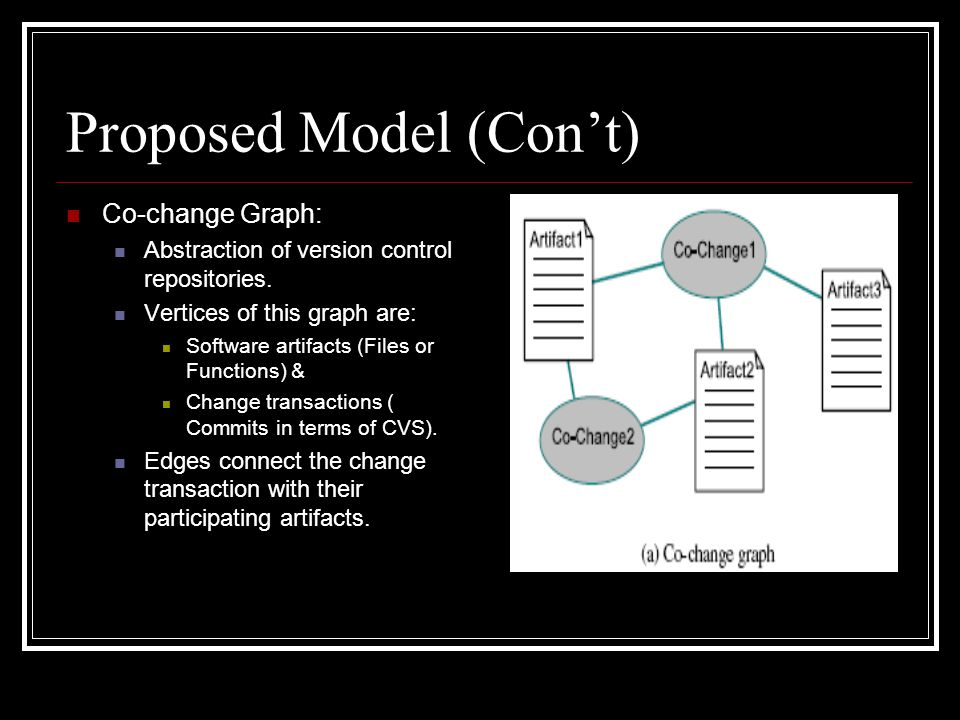 Proposed Model (Con't) Co-change Graph: Abstraction of version control repositories. Vertices of this graph are: Software artifacts (Files or Function