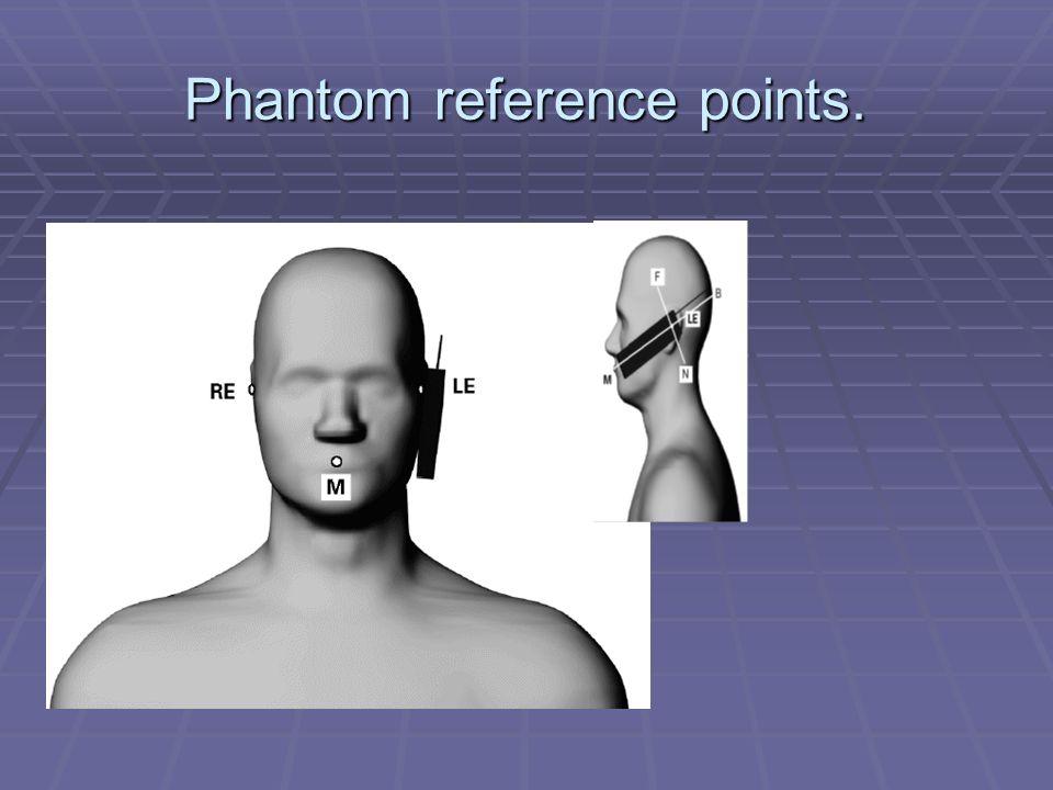 Phantom reference points.
