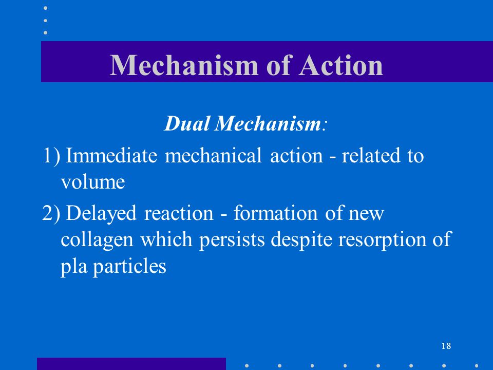 18 Mechanism of Action Dual Mechanism: 1) Immediate mechanical action - related to volume 2) Delayed reaction - formation of new collagen which persists despite resorption of pla particles
