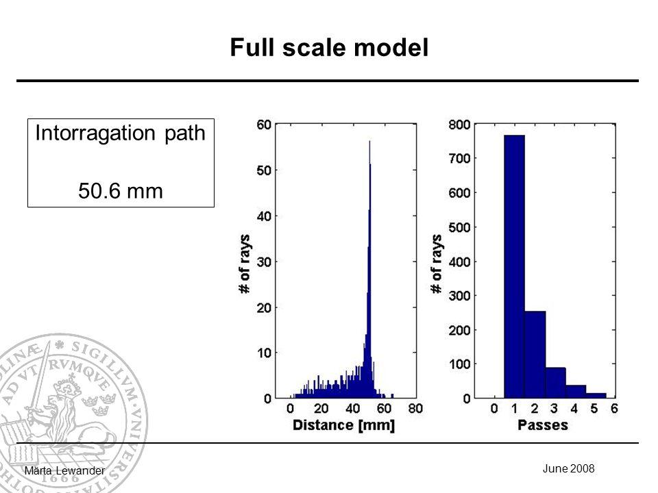 June 2008 Märta Lewander Full scale model Intorragation path 50.6 mm