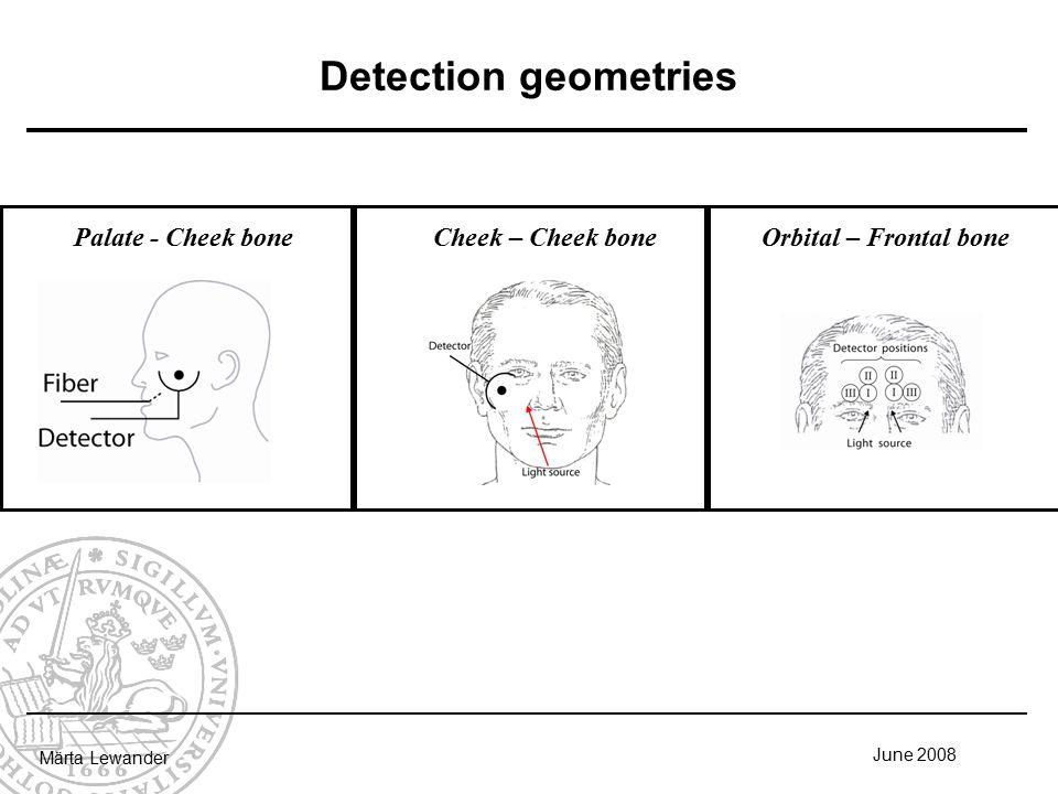 June 2008 Märta Lewander Detection geometries Orbital – Frontal bonePalate - Cheek boneCheek – Cheek bone