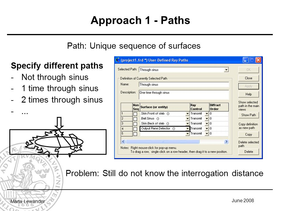 June 2008 Märta Lewander Approach 1 - Paths Specify different paths -Not through sinus -1 time through sinus -2 times through sinus -... Problem: Stil