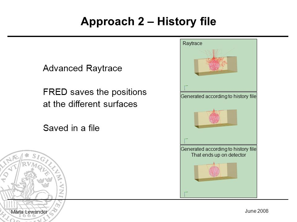 June 2008 Märta Lewander Approach 2 – History file Advanced Raytrace FRED saves the positions at the different surfaces Saved in a file Raytrace Generated according to history file That ends up on detector