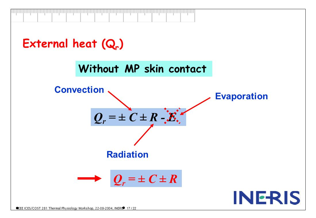 IEEE ICES/COST 281 Thermal Physiology Workshop, 22-09-2004, INERIS 17 / 22 External heat (Q r ) Q r = ± C ± R - E Without MP skin contact Convection Radiation Evaporation Q r = ± C ± R