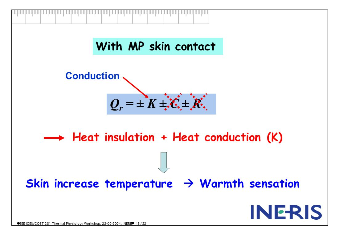 IEEE ICES/COST 281 Thermal Physiology Workshop, 22-09-2004, INERIS 18 / 22 Q r = ± K ± C ± R With MP skin contact Conduction Heat insulation + Heat conduction (K) Skin increase temperature  Warmth sensation