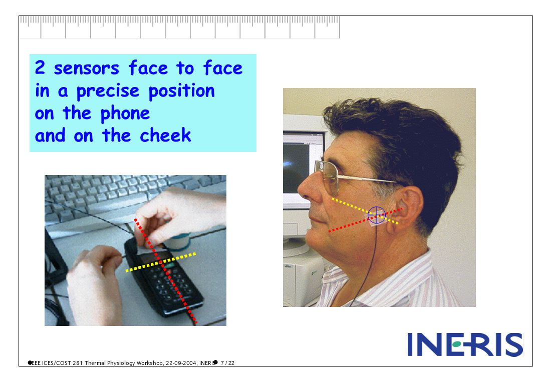 IEEE ICES/COST 281 Thermal Physiology Workshop, 22-09-2004, INERIS 7 / 22 2 sensors face to face in a precise position on the phone and on the cheek