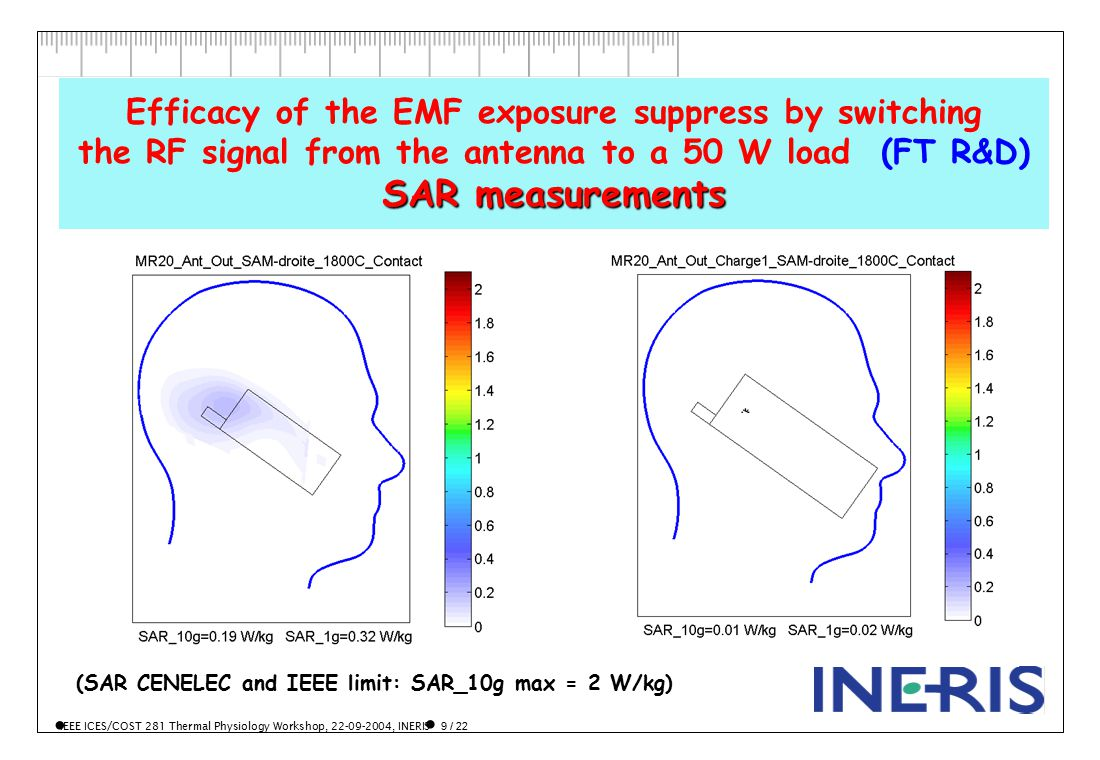 IEEE ICES/COST 281 Thermal Physiology Workshop, 22-09-2004, INERIS 9 / 22 SAR measurements Efficacy of the EMF exposure suppress by switching the RF signal from the antenna to a 50 W load (FT R&D) SAR measurements (SAR CENELEC and IEEE limit: SAR_10g max = 2 W/kg)