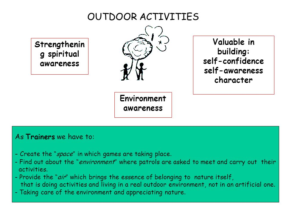 OUTDOOR ACTIVITIES Environment awareness Valuable in building: self-confidence self-awareness character Strengthenin g spiritual awareness As Trainers we have to: - Create the space in which games are taking place.