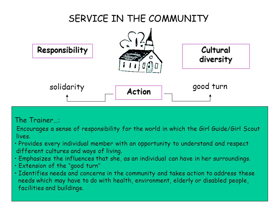 SERVICE IN THE COMMUNITY Responsibility Cultural diversity Action good turn solidarity The Trainer…: Encourages a sense of responsibility for the world in which the Girl Guide/Girl Scout lives.