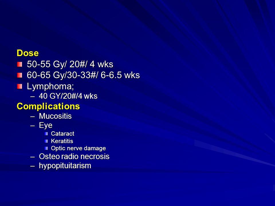 Dose 50-55 Gy/ 20#/ 4 wks 60-65 Gy/30-33#/ 6-6.5 wks Lymphoma; –40 GY/20#/4 wks Complications –Mucositis –Eye CataractKeratitis Optic nerve damage –Os