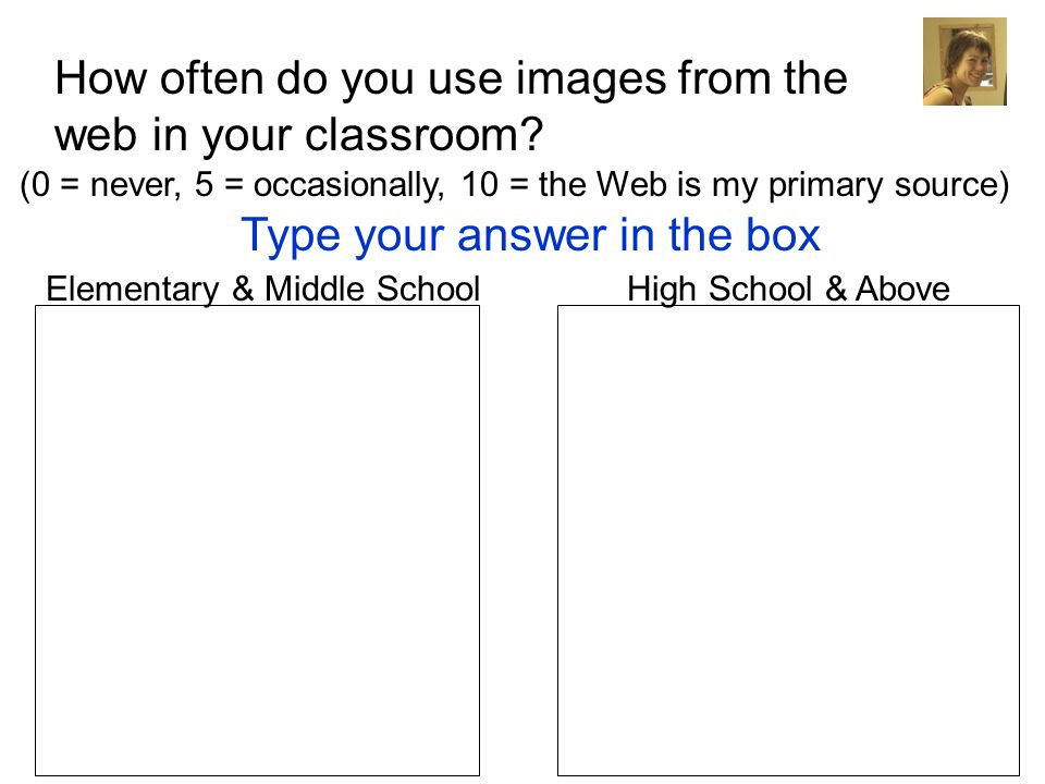 How often do you use images from the web in your classroom.