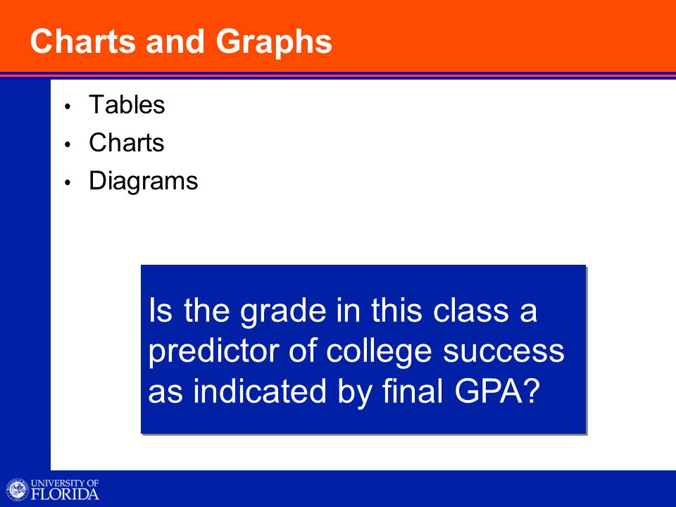 Charts and Graphs  Tables  Charts  Diagrams Is the grade in this class a predictor of college success as indicated by final GPA