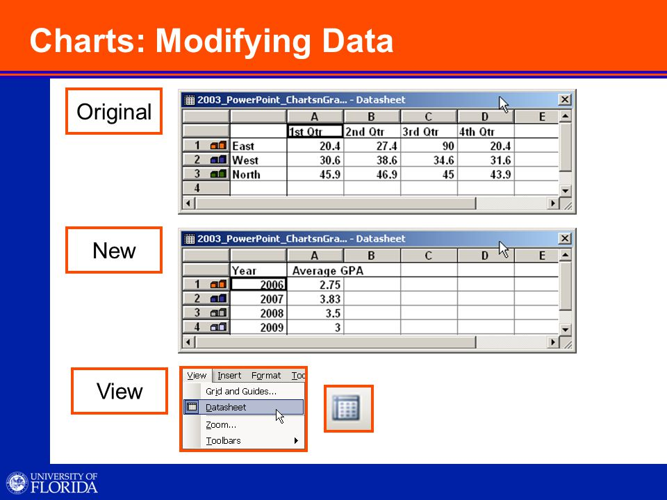 Charts: Modifying Data Original New View