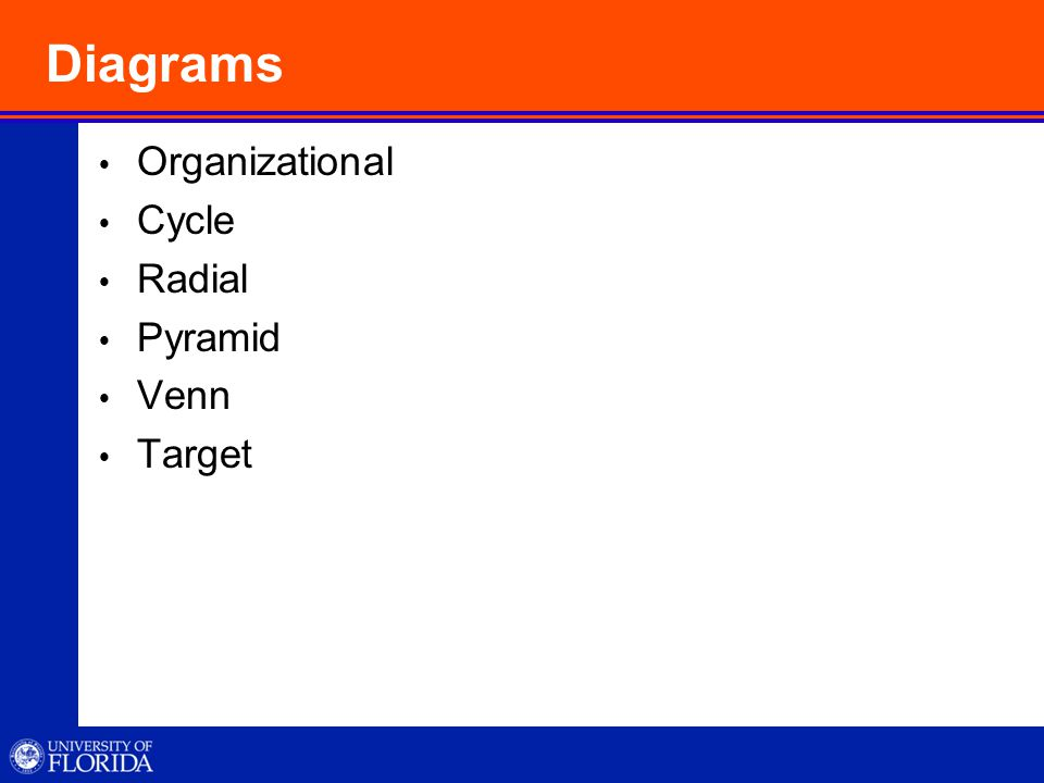 Diagrams  Organizational  Cycle  Radial  Pyramid  Venn  Target