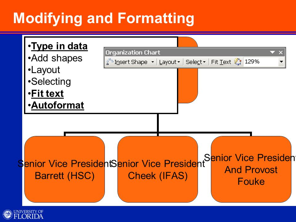 Modifying and Formatting President Machen Senior Vice President Barrett (HSC) Senior Vice President Cheek (IFAS) Senior Vice President And Provost Fouke Type in data Add shapes Layout Selecting Fit text Autoformat
