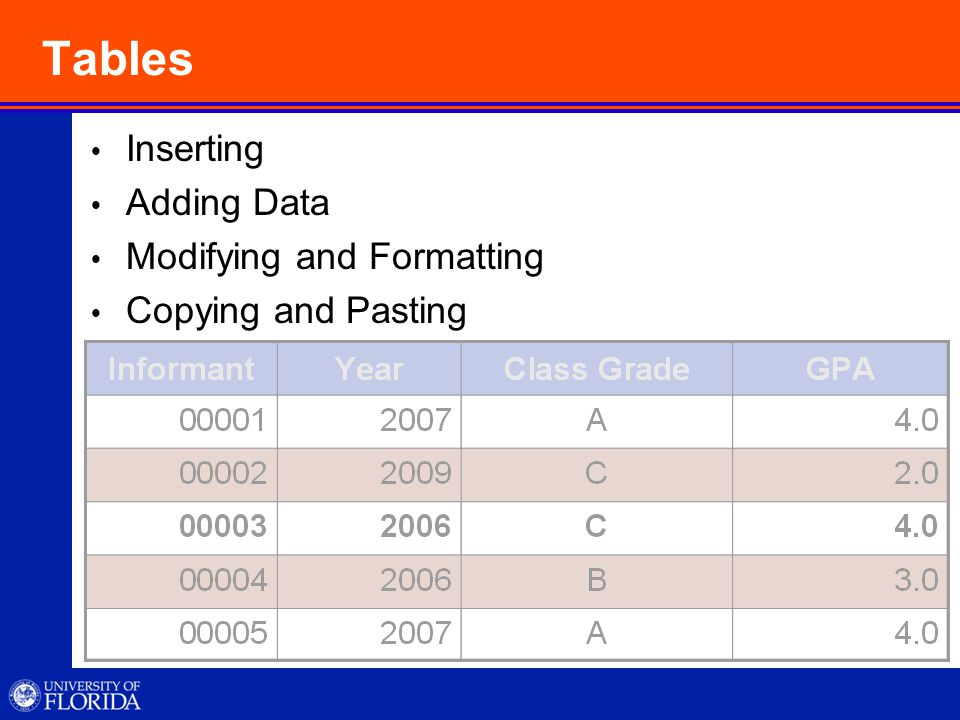 Tables  Inserting  Adding Data  Modifying and Formatting  Copying and Pasting