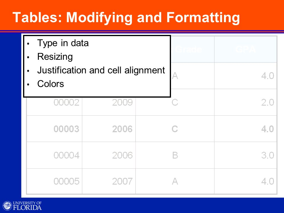Tables: Modifying and Formatting  Type in data  Resizing  Justification and cell alignment  Colors