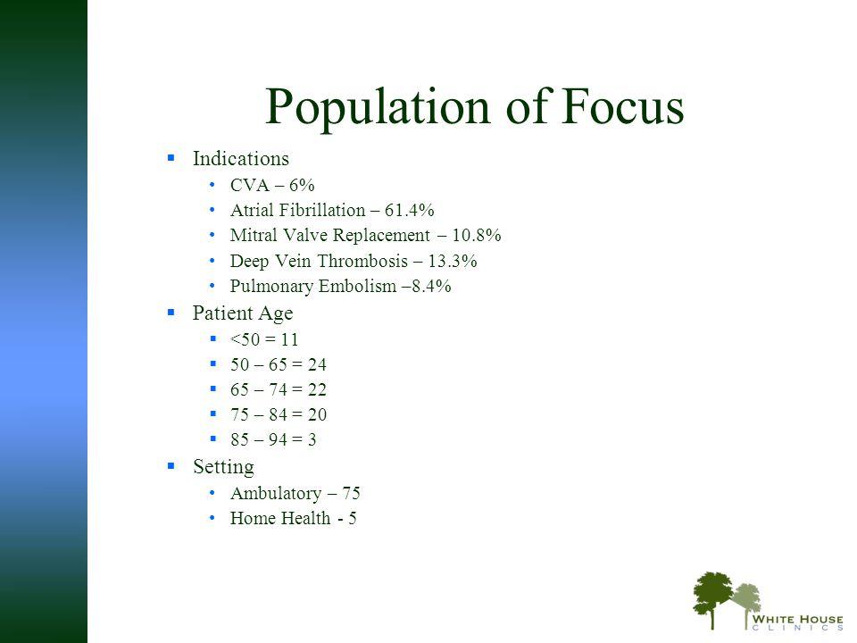 Population of Focus  Indications CVA – 6% Atrial Fibrillation – 61.4% Mitral Valve Replacement – 10.8% Deep Vein Thrombosis – 13.3% Pulmonary Embolis