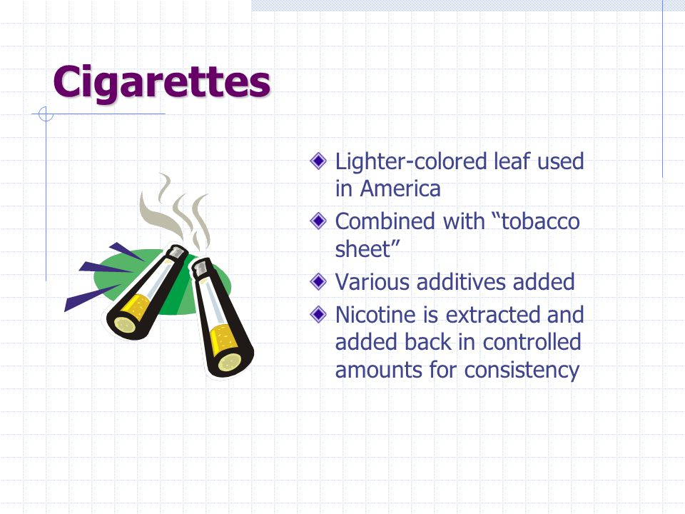 Cigarettes Lighter-colored leaf used in America Combined with tobacco sheet Various additives added Nicotine is extracted and added back in controlled amounts for consistency