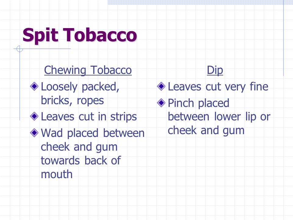 Chemicals in Spit Tobacco Nicotine - Addictive drug Polonium 210 – Nuclear waste Formaldehyde – Embalming fluid Nitrosamines – Cancer-causing chemicals Cadium – Found in car batteries Lead – Nerve Poison