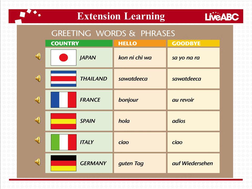Writing C. Change the following sentences into interrogative sentences.