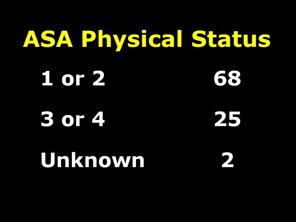 ASA Physical Status