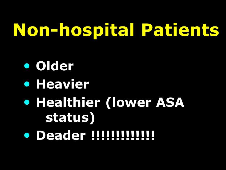 Non-hospital Patients Older Heavier Healthier (lower ASA status) Deader !!!!!!!!!!!!!