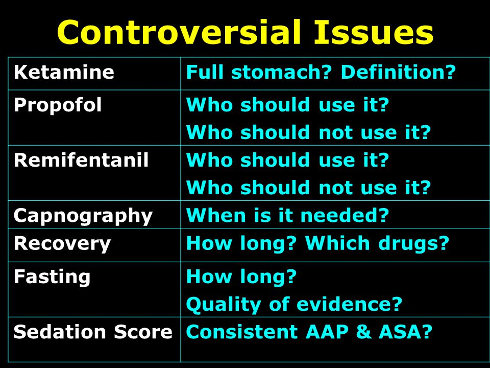 Controversial Issues KetamineFull stomach. Definition.