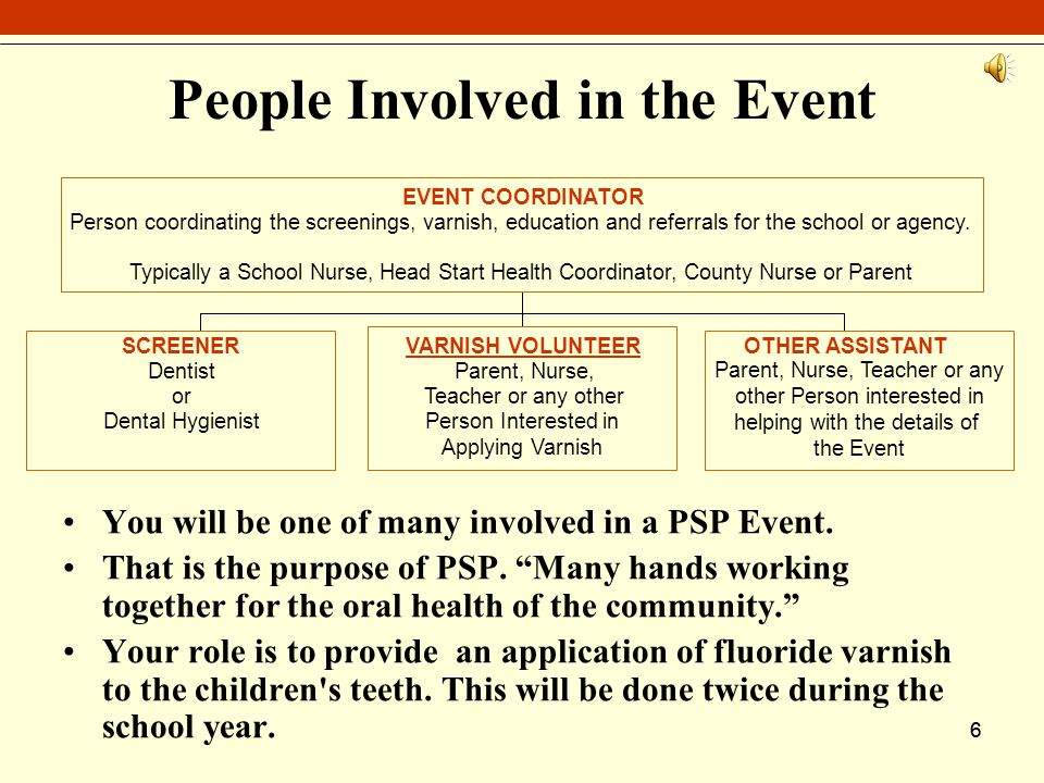 66 People Involved in the Event You will be one of many involved in a PSP Event.