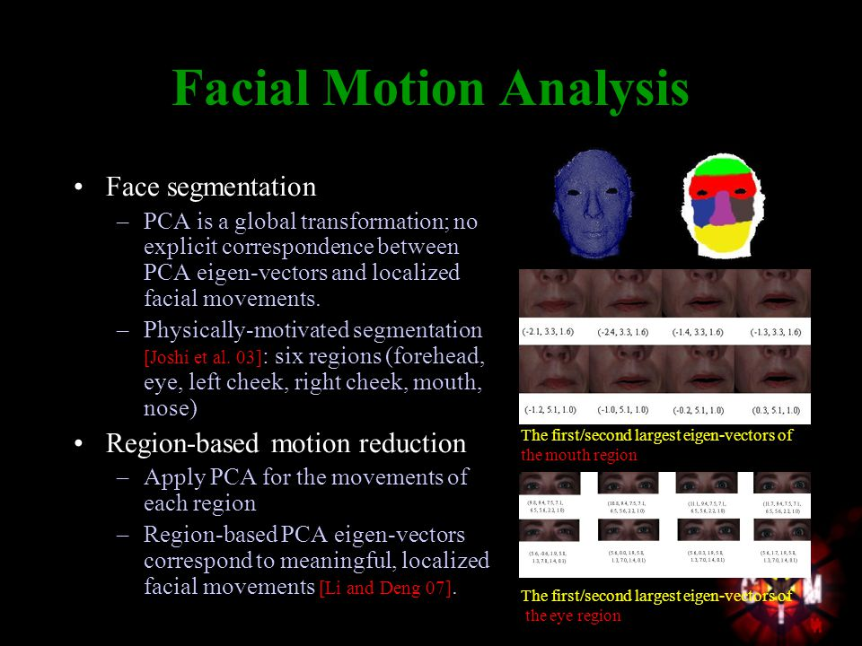 Facial Motion Analysis Face segmentation –PCA is a global transformation; no explicit correspondence between PCA eigen-vectors and localized facial movements.